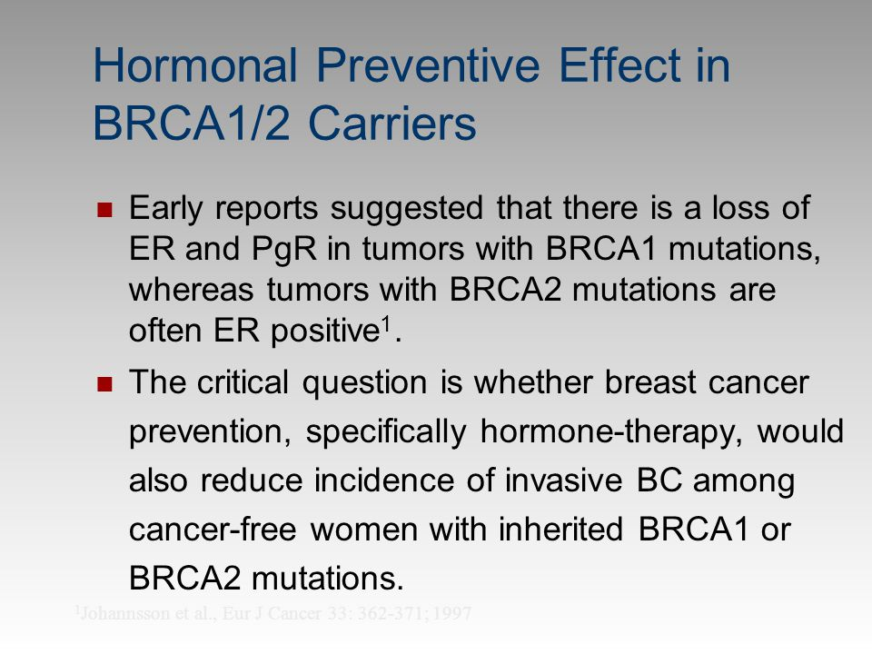 Hormonal Preventive Effect in BRCA1/2 Carriers