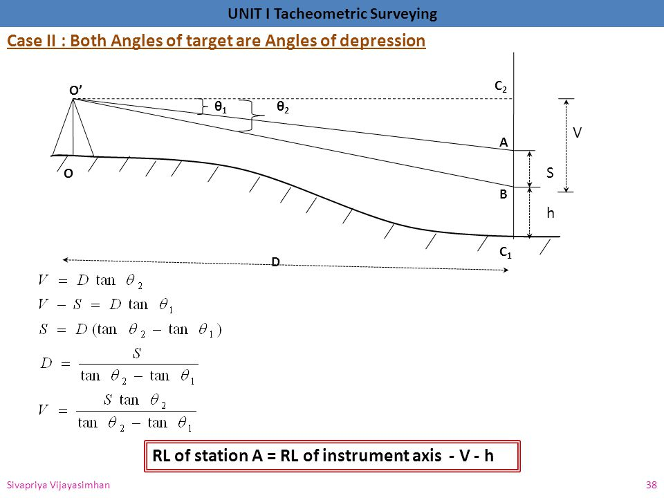 Case II : Both Angles of target are Angles of depression