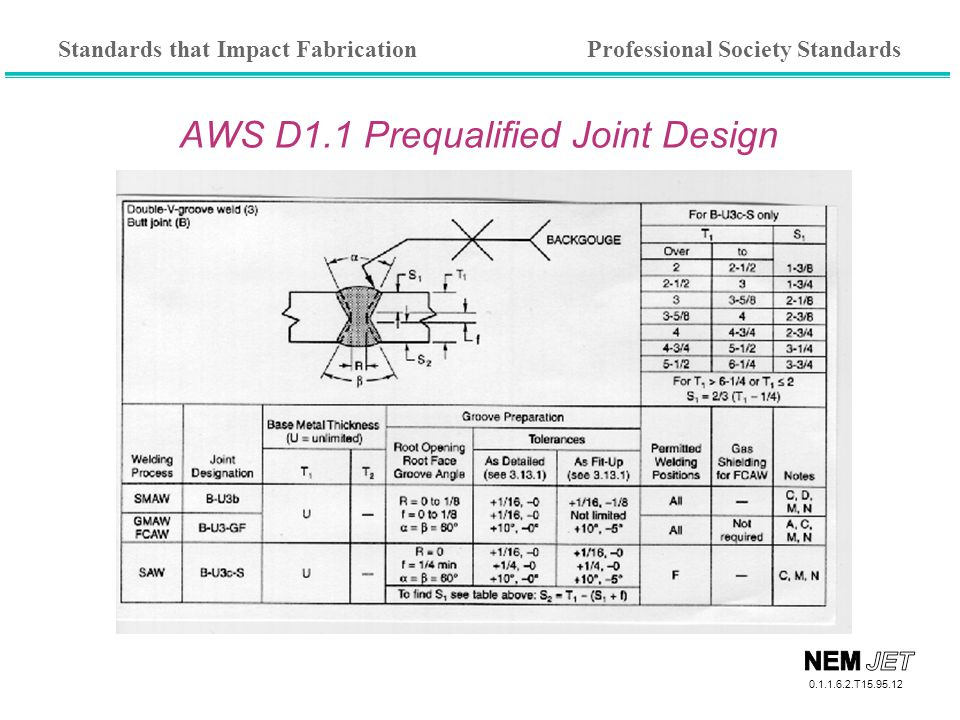 AWS D1.1 Prequalified Joint Design