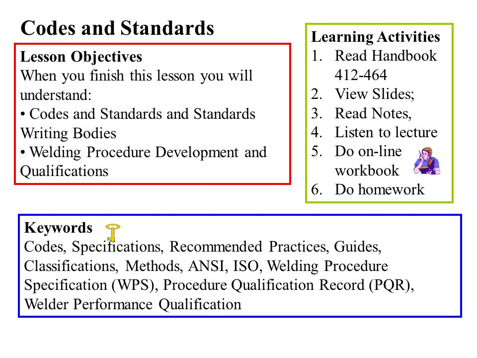 Codes and Standards Learning Activities Read Handbook 412-464