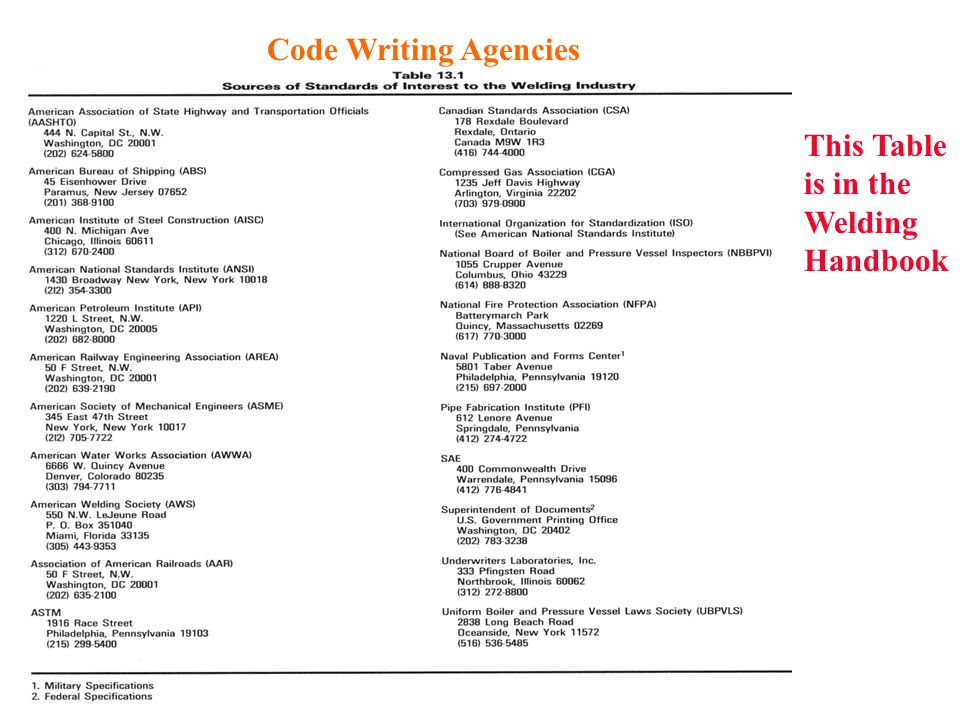Code Writing Agencies This Table is in the Welding Handbook
