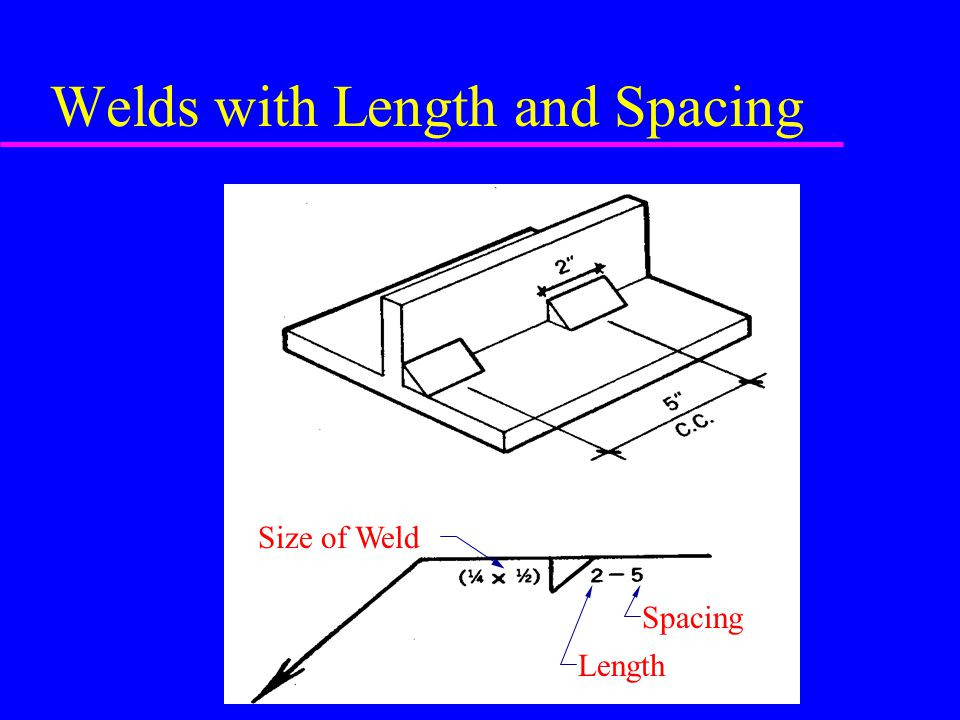 Welds with Length and Spacing