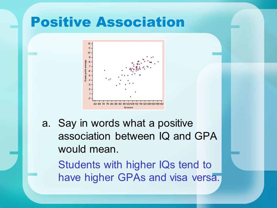 Positive Association Say in words what a positive association between IQ and GPA would mean.