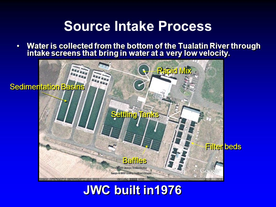 Source Intake Process JWC built in1976