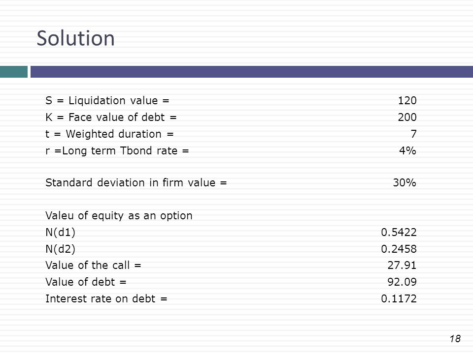 Solution S = Liquidation value = 120 K = Face value of debt = 200