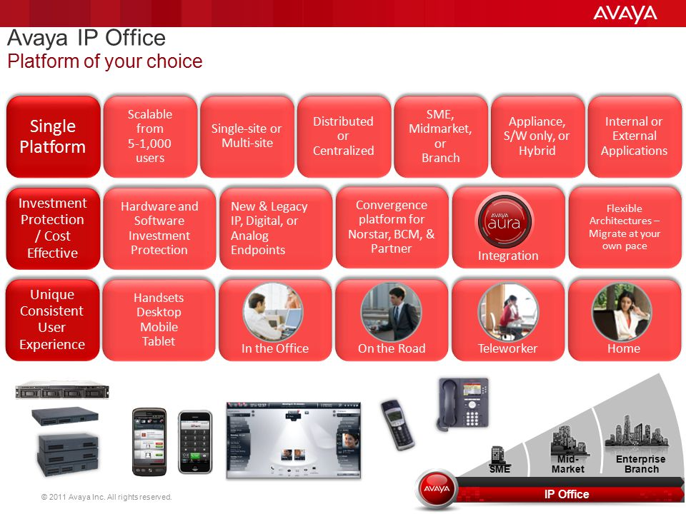 Avaya IP Office Platform of your choice Single Platform 11