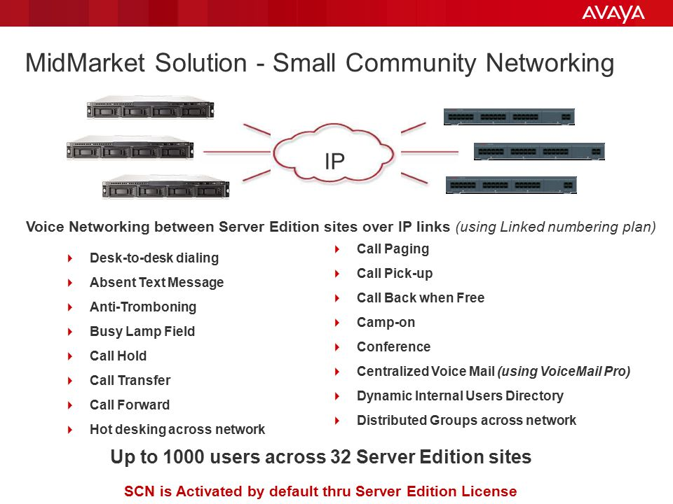 MidMarket Solution - Small Community Networking
