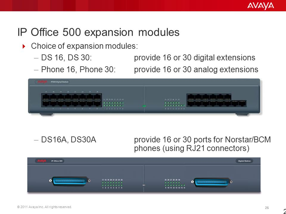 IP Office 500 expansion modules