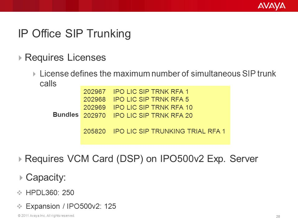 IP Office SIP Trunking Requires Licenses