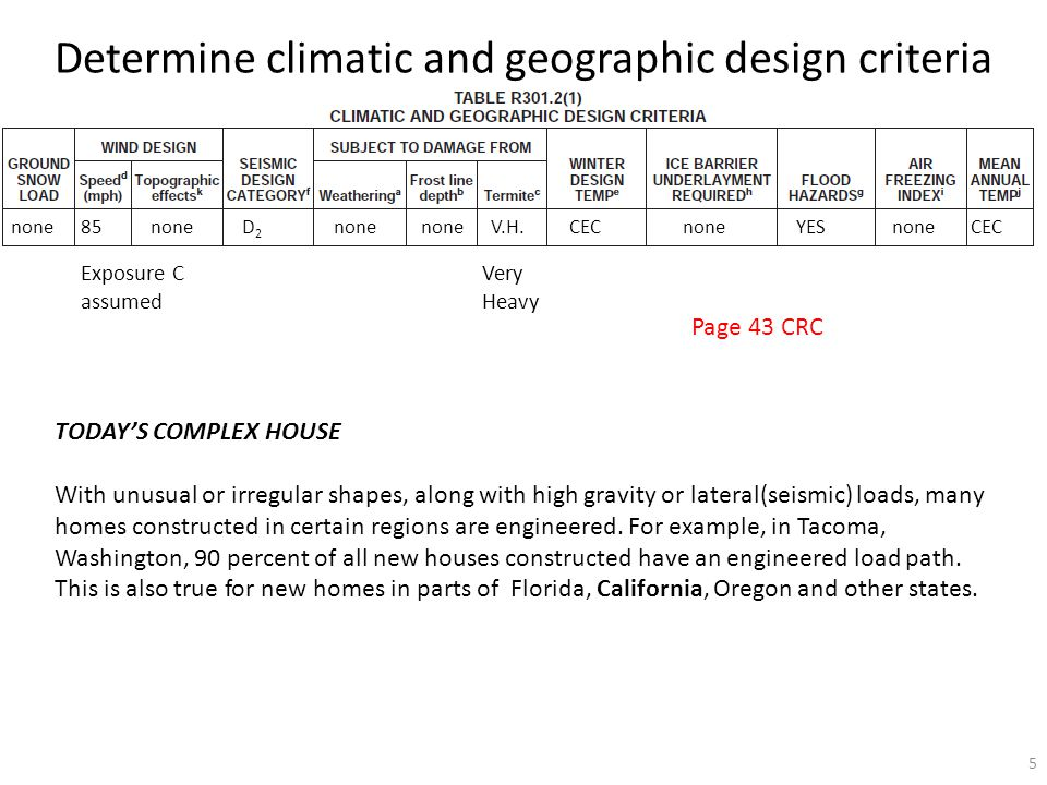 Determine climatic and geographic design criteria