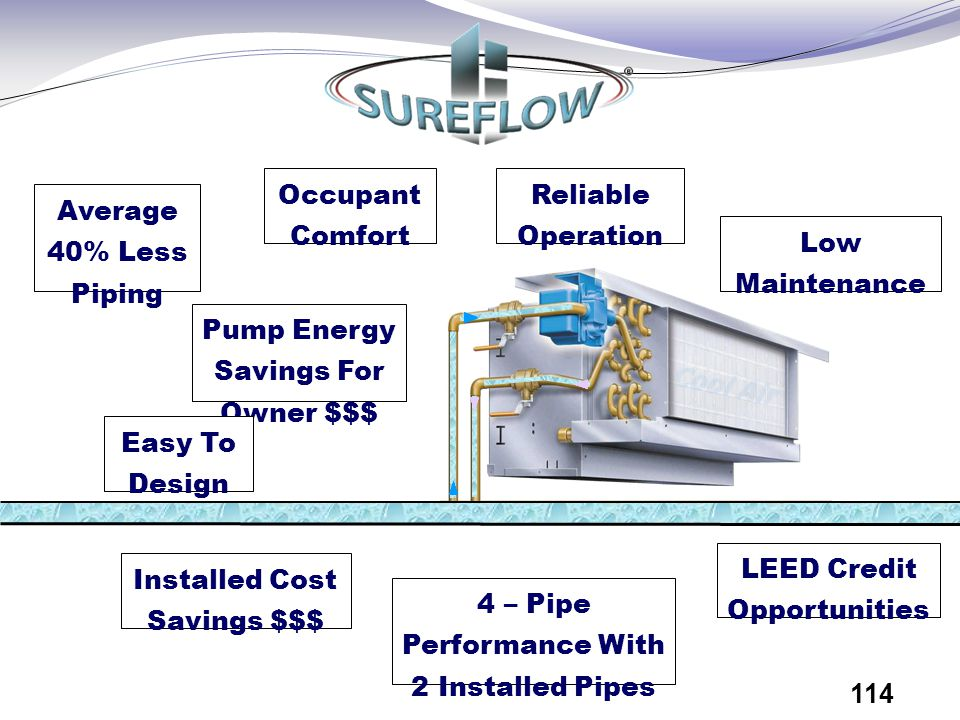 Pump Energy Savings For Owner $$$