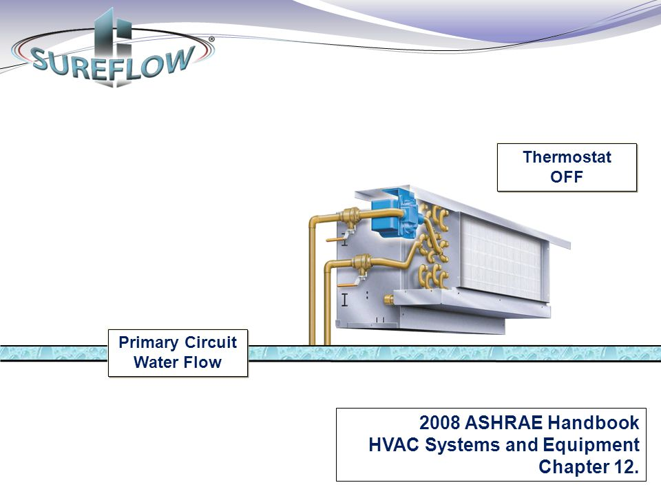 Primary Circuit Water Flow