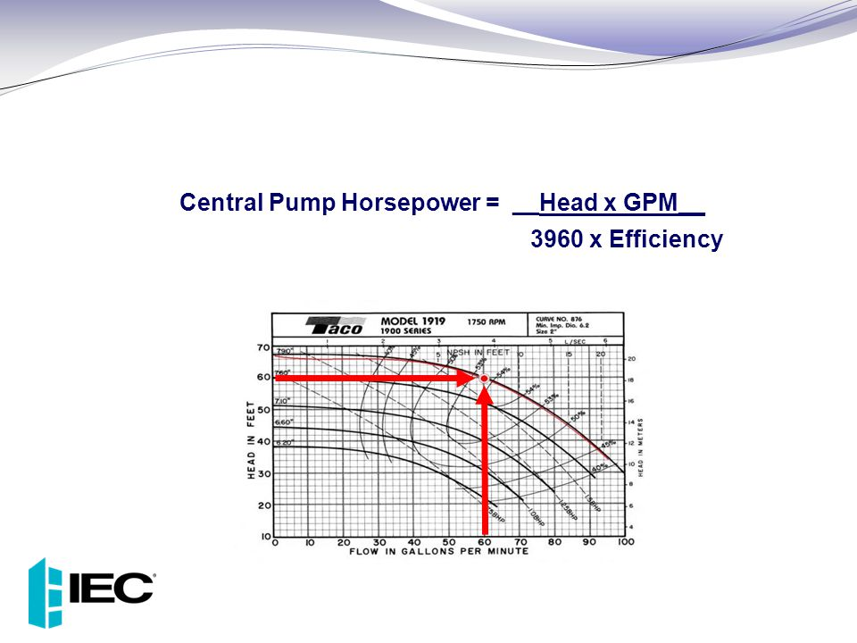 Central Pump Horsepower = __Head x GPM__