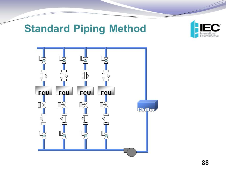 Standard Piping Method