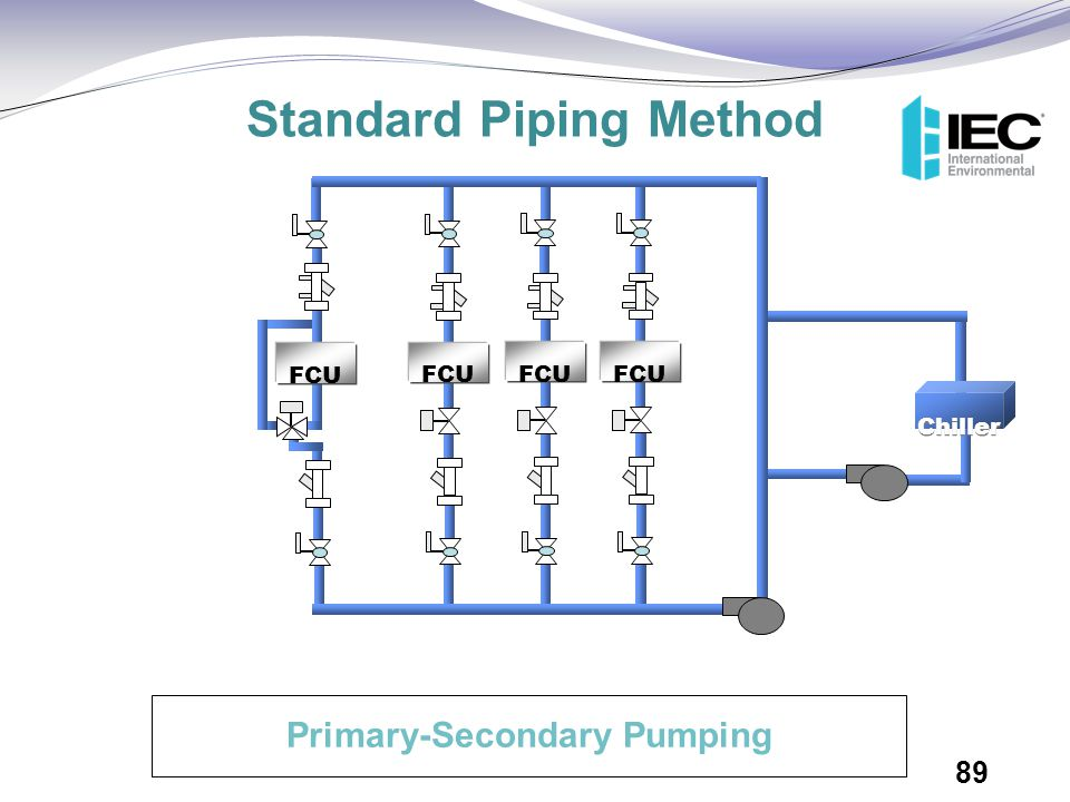 Standard Piping Method Primary-Secondary Pumping