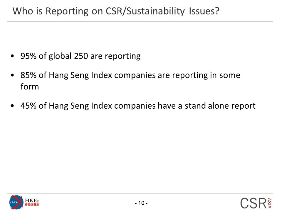 Who is Reporting on CSR/Sustainability Issues