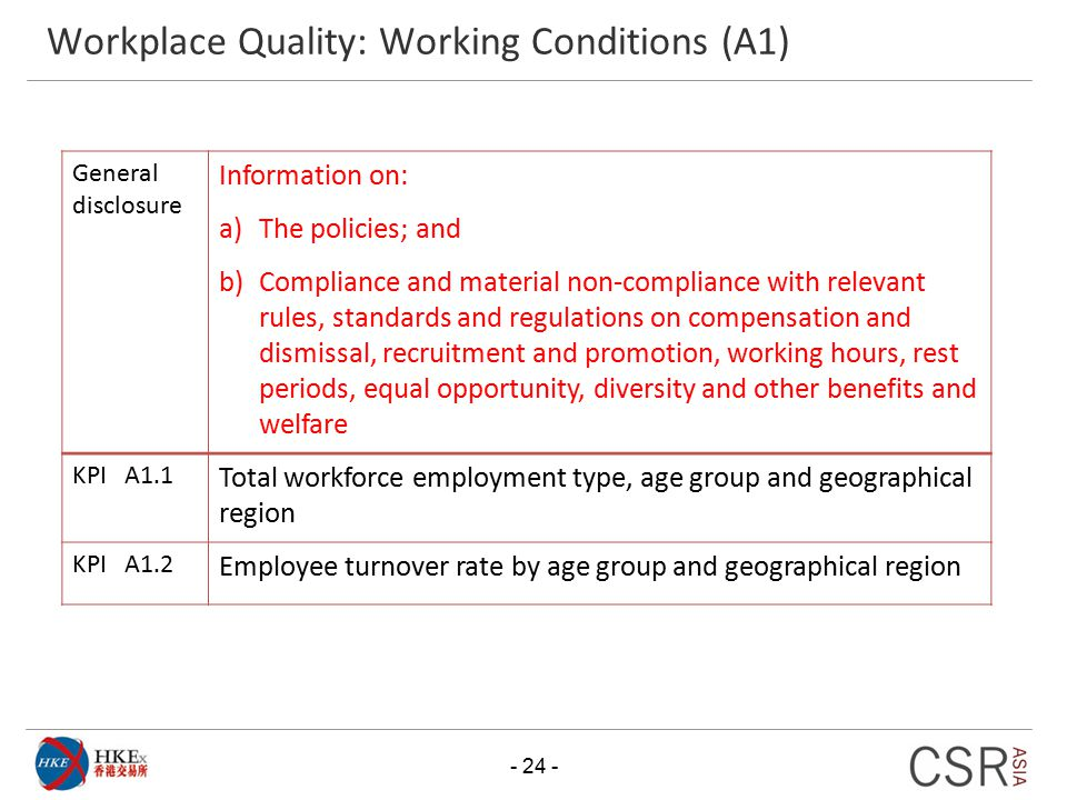 Workplace Quality: Working Conditions (A1)