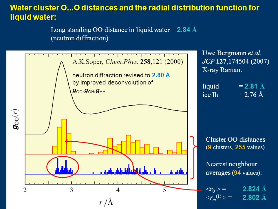 Water cluster O...O distances and the radial distribution function for liquid water: