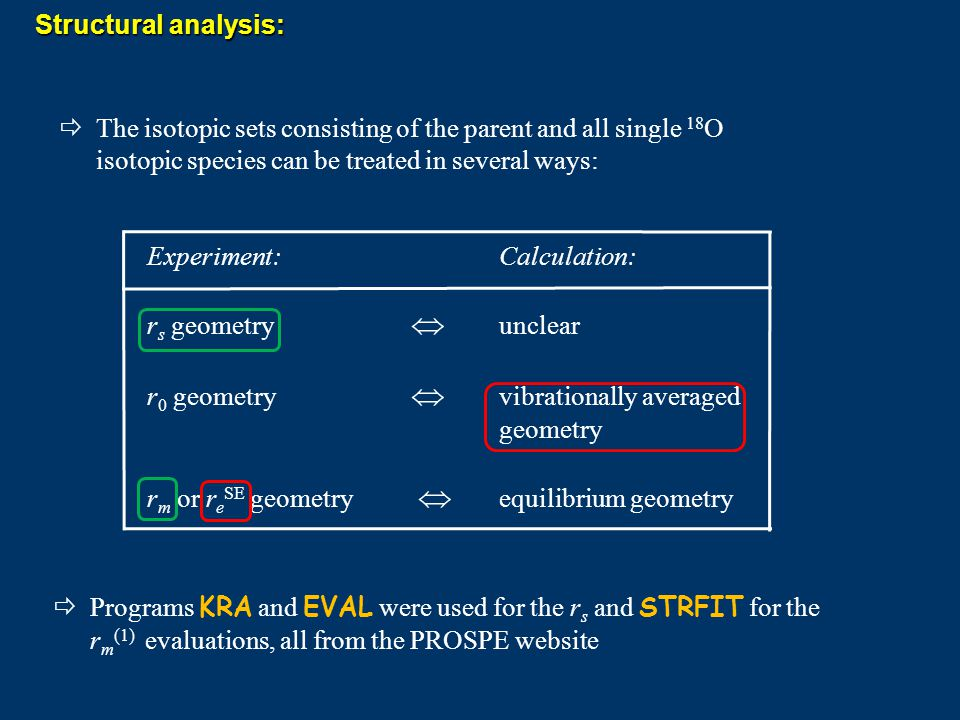 Structural analysis: The isotopic sets consisting of the parent and all single 18O isotopic species can be treated in several ways: