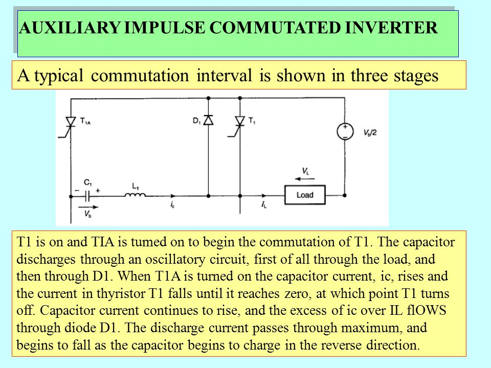 A typical commutation interval is shown in three stages