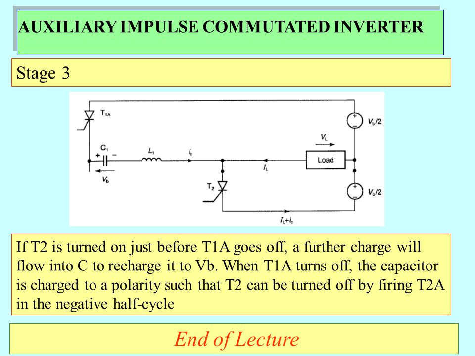 End of Lecture Stage 3 AUXILIARY IMPULSE COMMUTATED INVERTER