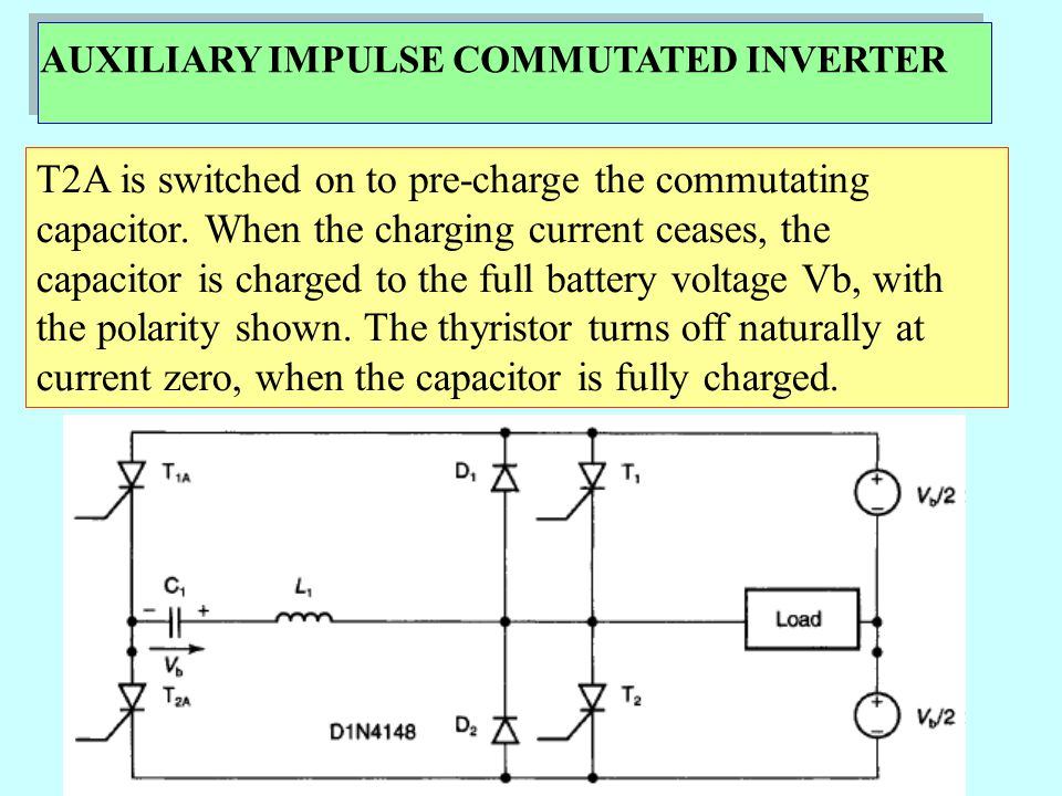 AUXILIARY IMPULSE COMMUTATED INVERTER