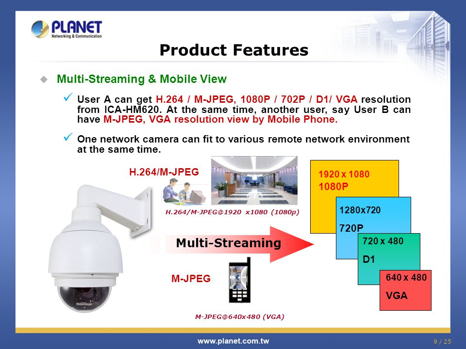 Product Features Multi-Streaming & Mobile View Multi-Streaming