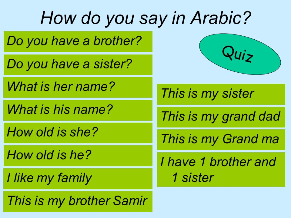 How do you say in Arabic Quiz Do you have a brother