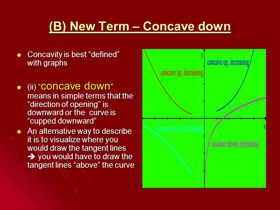 (B) New Term – Concave down