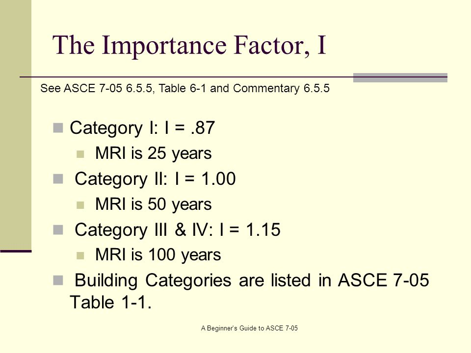 The Importance Factor, I