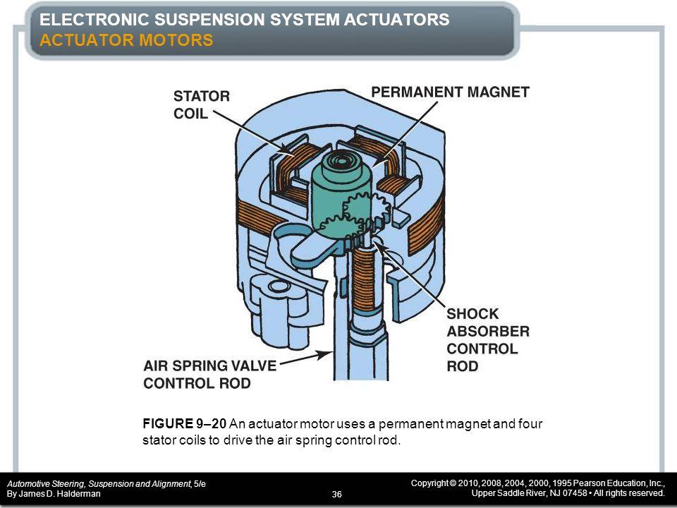 air suspension system pdf download