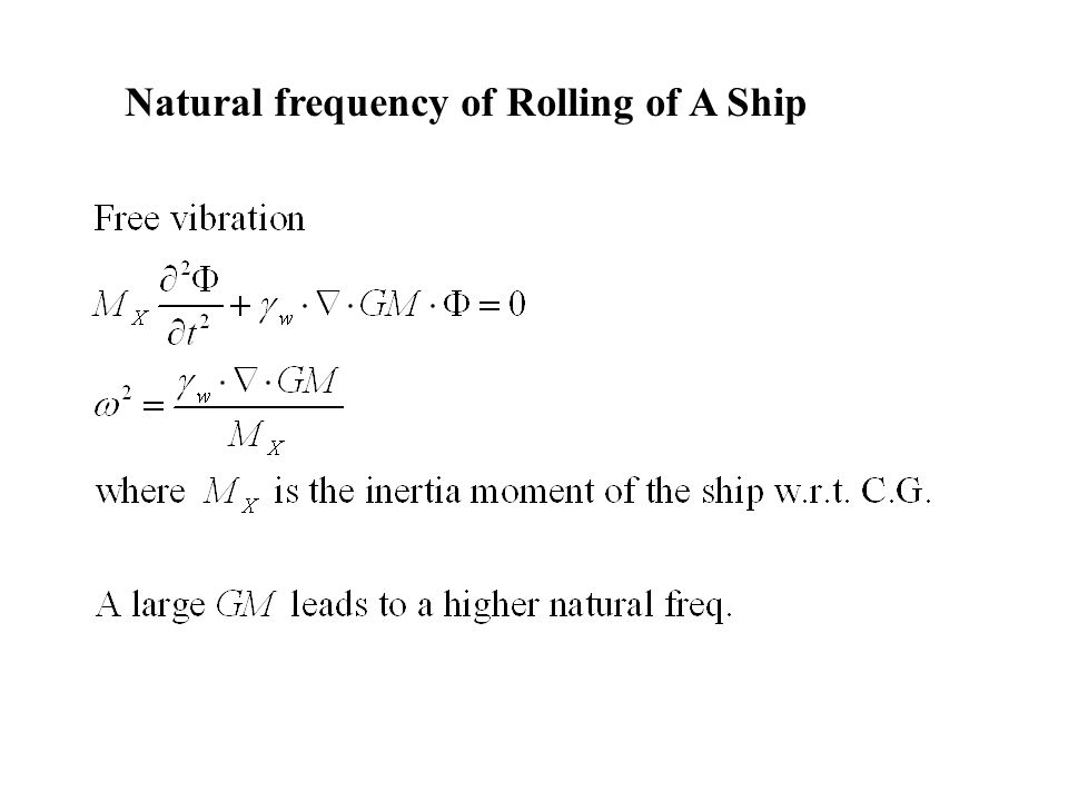 Natural frequency of Rolling of A Ship