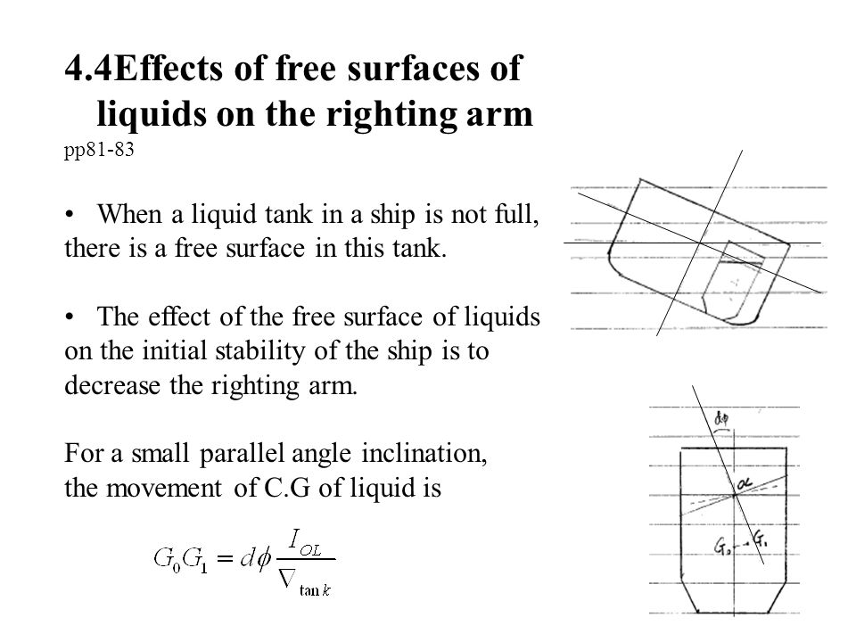4.4Effects of free surfaces of liquids on the righting arm