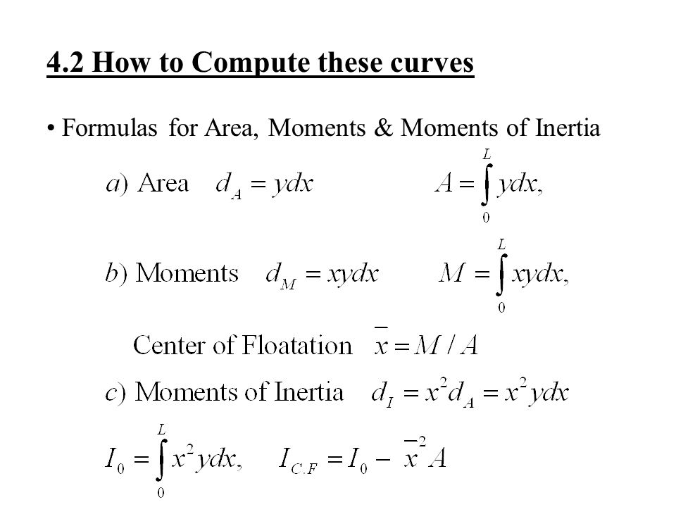 4.2 How to Compute these curves