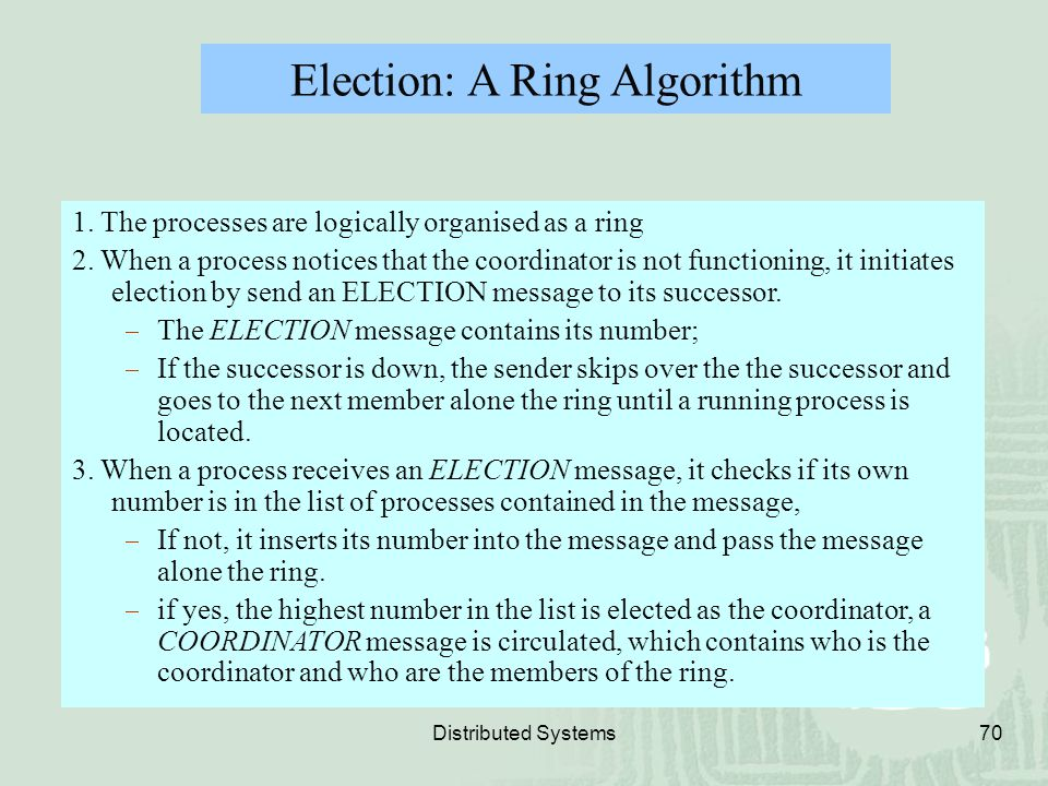 Election: A Ring Algorithm