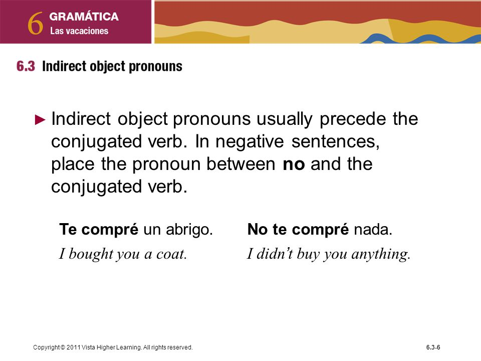 Indirect object pronouns usually precede the conjugated verb