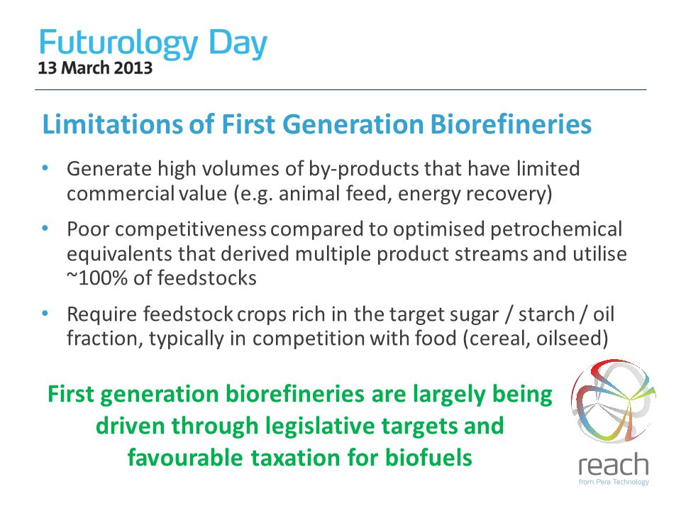 Limitations of First Generation Biorefineries