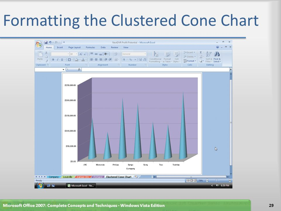 Formatting the Clustered Cone Chart