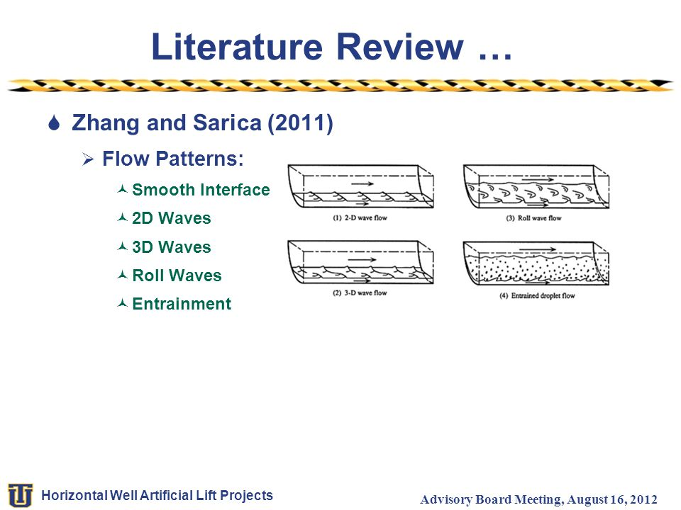 Literature Review … Zhang and Sarica (2011) Flow Patterns: