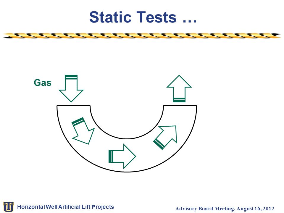 Static Tests … Gas