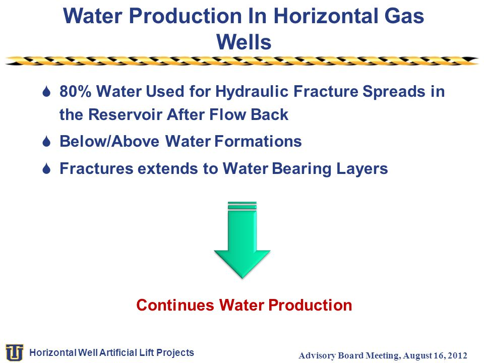Water Production In Horizontal Gas Wells