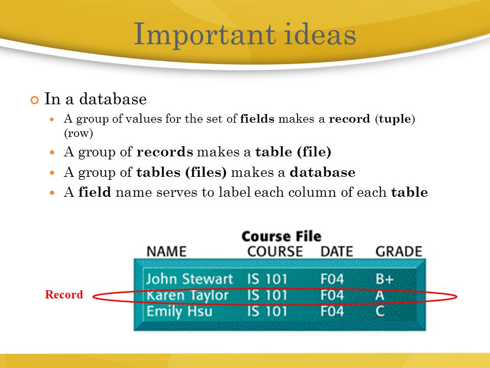 Important ideas In a database A group of records makes a table (file)‏