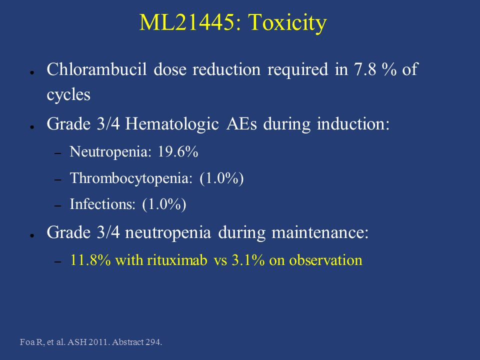 ML21445: Toxicity Chlorambucil dose reduction required in 7.8 % of cycles. Grade 3/4 Hematologic AEs during induction: