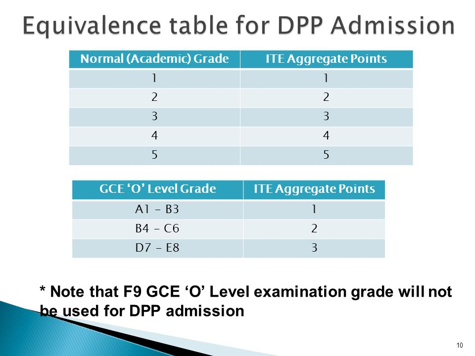 Equivalence table for DPP Admission