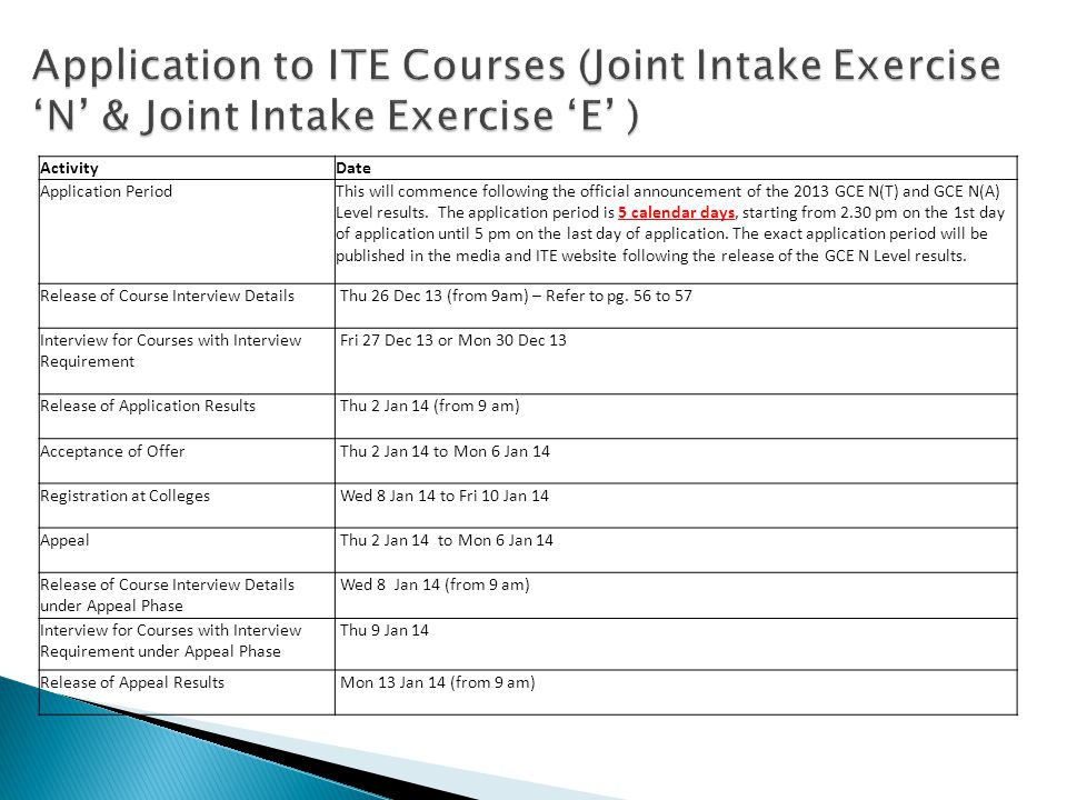 Application to ITE Courses (Joint Intake Exercise 'N' & Joint Intake Exercise 'E' )