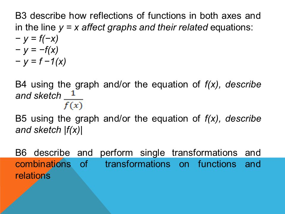 B3 describe how reflections of functions in both axes and in the line y = x affect graphs and their related equations: