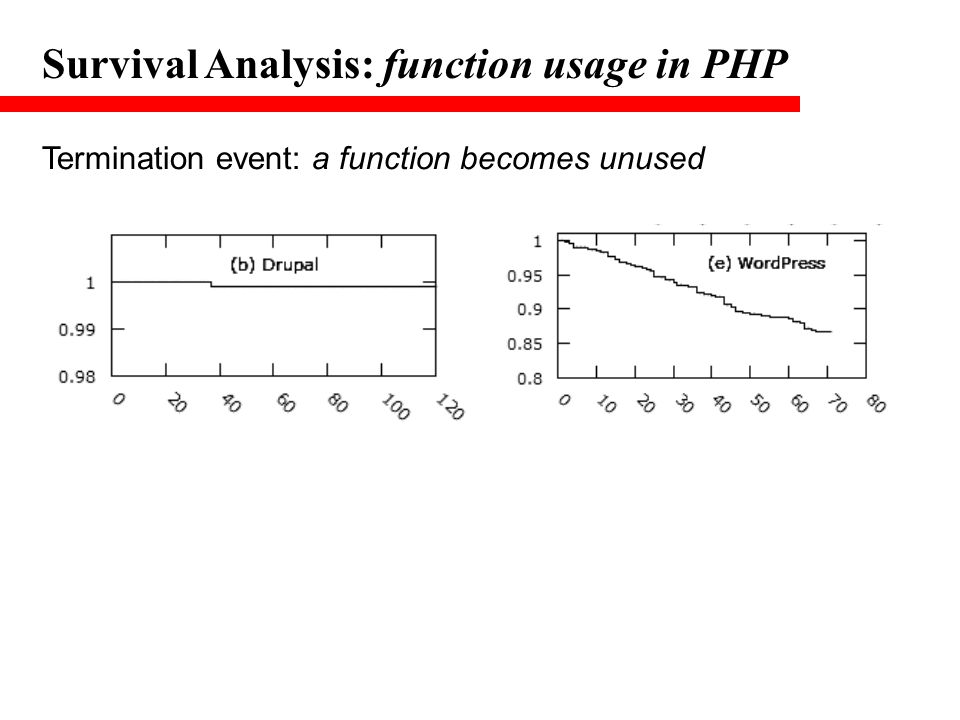 Survival Analysis: function usage in PHP