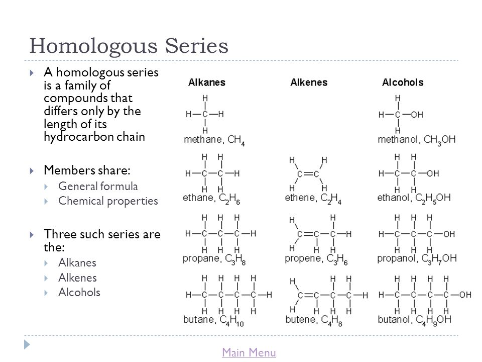 Homologous Series A homologous series is a family of compounds that differs only by the length of its hydrocarbon chain.