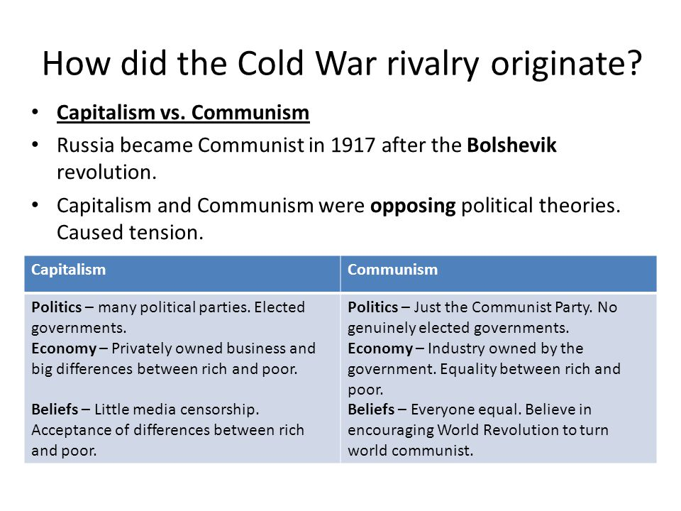 How did the Cold War rivalry originate