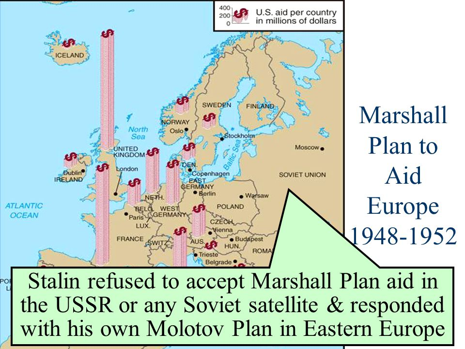 Marshall Plan to Aid Europe 1948-1952